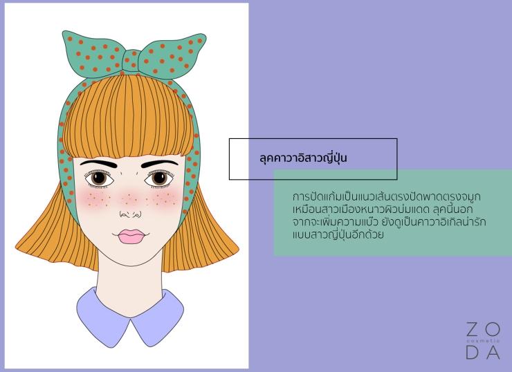เทคนิคการปัดแก้ม ลุคคาวาอิสาวญี่ปุ่น